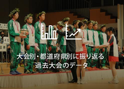 都道府県・大会・選手・所属別に振り返る過去大会の記録